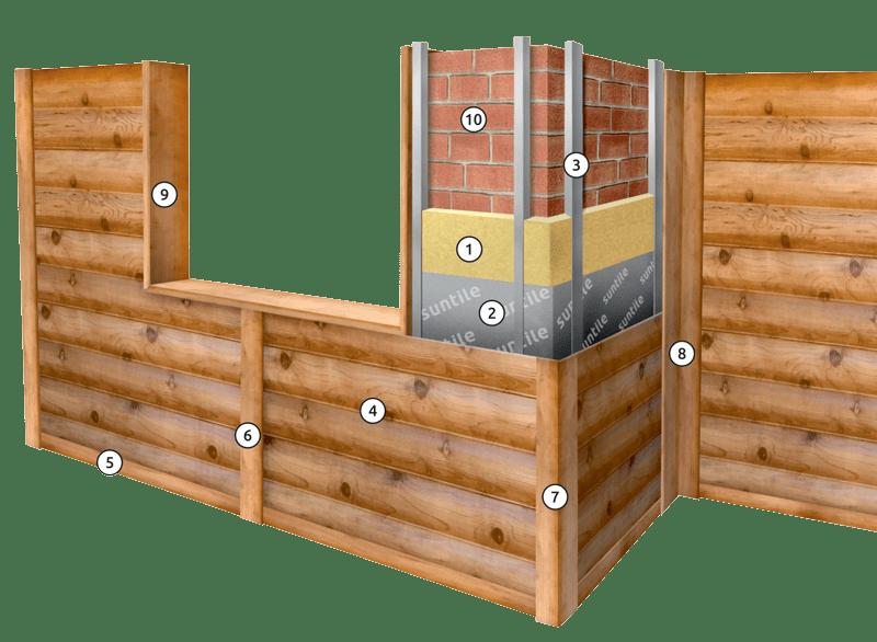 Схема вентилируемого фасада
